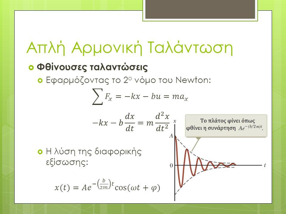  Παράδειγμα:  Ημιτονοειδές κύμα που διαδίδεται στην θετική κατεύθυνση του x-άξονα έχει πλάτος 15 cm, μήκος 40 cm, και συχνότητα 8 Hz.