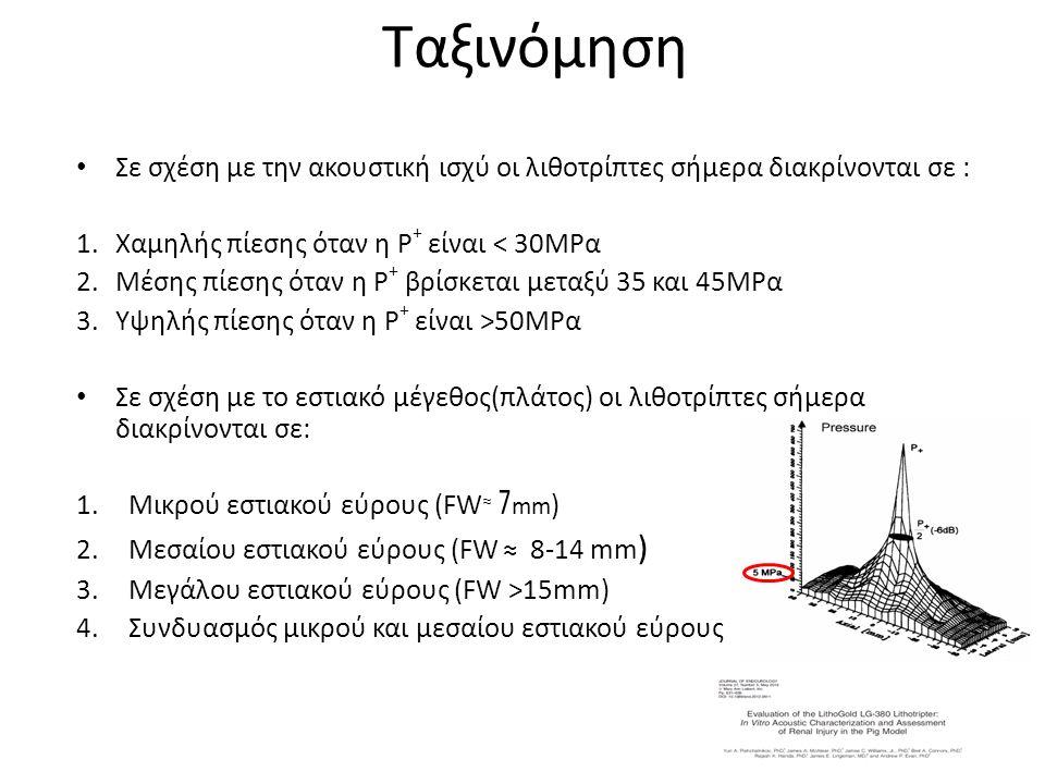 Σε σχέση με την ακουστική ισχύ οι λιθοτρίπτες σήμερα διακρίνονται σε : 1.Χαμηλής πίεσης όταν η Ρ + είναι < 30ΜΡα 2.Μέσης πίεσης όταν η Ρ + βρίσκεται μεταξύ 35 και 45ΜΡα 3.Υψηλής πίεσης όταν η Ρ + είναι >50ΜΡα Σε σχέση με το εστιακό μέγεθος(πλάτος) οι λιθοτρίπτες σήμερα διακρίνονται σε: 1.Μικρού εστιακού εύρους (FW ≈ 7mm ) 2.Μεσαίου εστιακού εύρους (FW ≈ 8-14 mm ) 3.Μεγάλου εστιακού εύρους (FW >15mm) 4.Συνδυασμός μικρού και μεσαίου εστιακού εύρους Ταξινόμηση