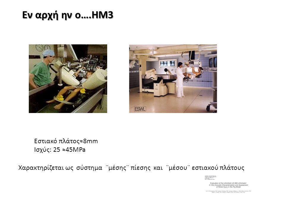 Εν αρχή ην ο….ΗΜ3 Εστιακό πλάτος≈8mm Ισχύς: 25 ≈45MPa Χαρακτηρίζεται ως σύστημα ¨μέσης¨ πίεσης και ¨μέσου¨ εστιακού πλάτους
