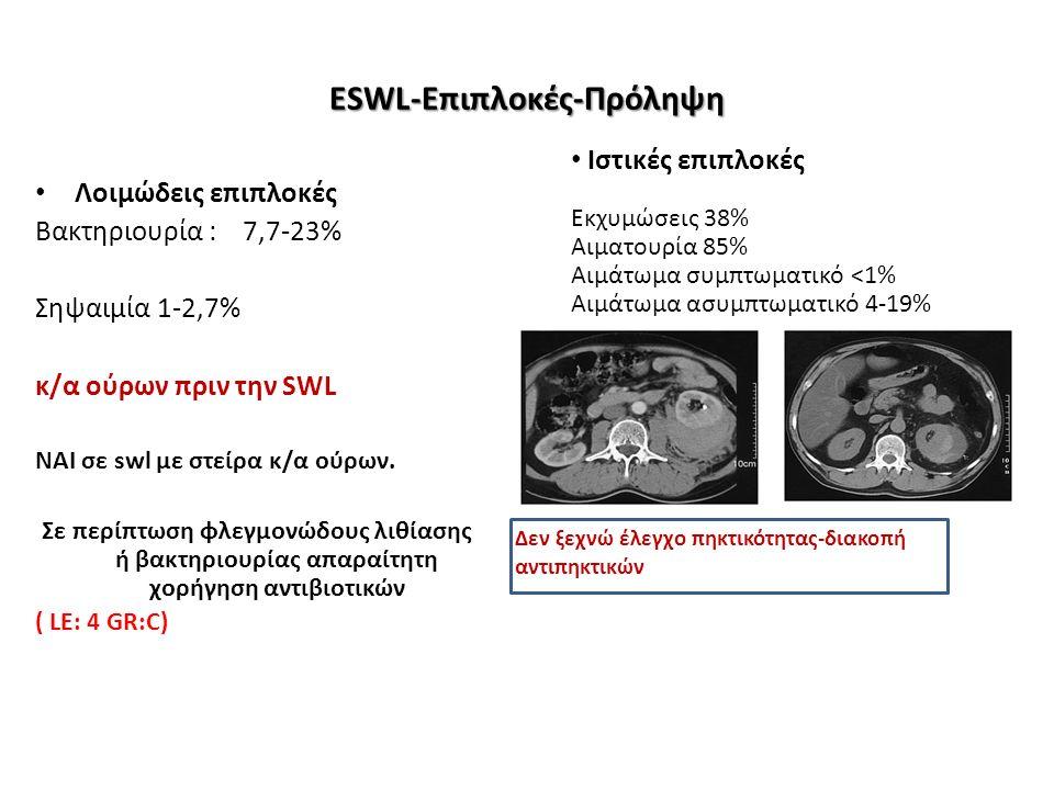 ESWL-Επιπλοκές-Πρόληψη Λοιμώδεις επιπλοκές Βακτηριουρία : 7,7-23% Σηψαιμία 1-2,7% κ/α ούρων πριν την SWL NAI σε swl με στείρα κ/α ούρων.