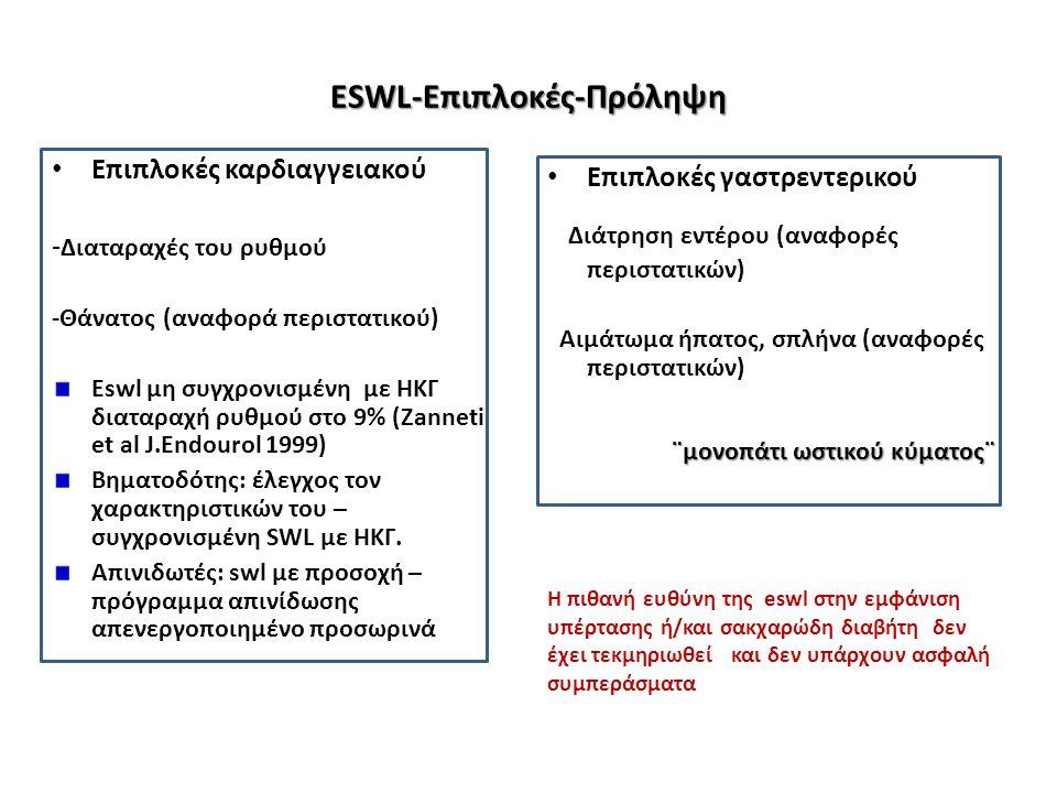 ESWL-Επιπλοκές-Πρόληψη Επιπλοκές καρδιαγγειακού - Διαταραχές του ρυθμού -Θάνατος (αναφορά περιστατικού) Eswl μη συγχρονισμένη με ΗΚΓ διαταραχή ρυθμού στο 9% (Zanneti et al J.Endourol 1999) Βηματοδότης: έλεγχος τον χαρακτηριστικών του – συγχρονισμένη SWL με ΗΚΓ.