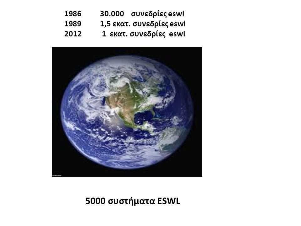 1986 30.000 συνεδρίες eswl 1989 1,5 εκατ. συνεδρίες eswl 2012 1 εκατ.