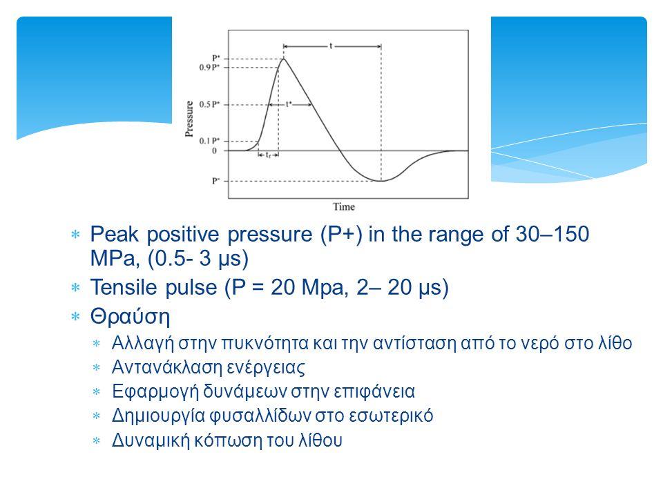  Peak positive pressure (P+) in the range of 30–150 MPa, (0.5- 3 μs)  Tensile pulse (P = 20 Mpa, 2– 20 μs)  Θραύση  Αλλαγή στην πυκνότητα και την