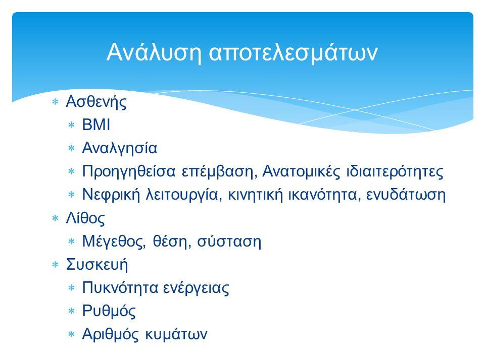 Ανάλυση αποτελεσμάτων  Ασθενής  BMI  Αναλγησία  Προηγηθείσα επέμβαση, Ανατομικές ιδιαιτερότητες  Νεφρική λειτουργία, κινητική ικανότητα, ενυδάτωσ