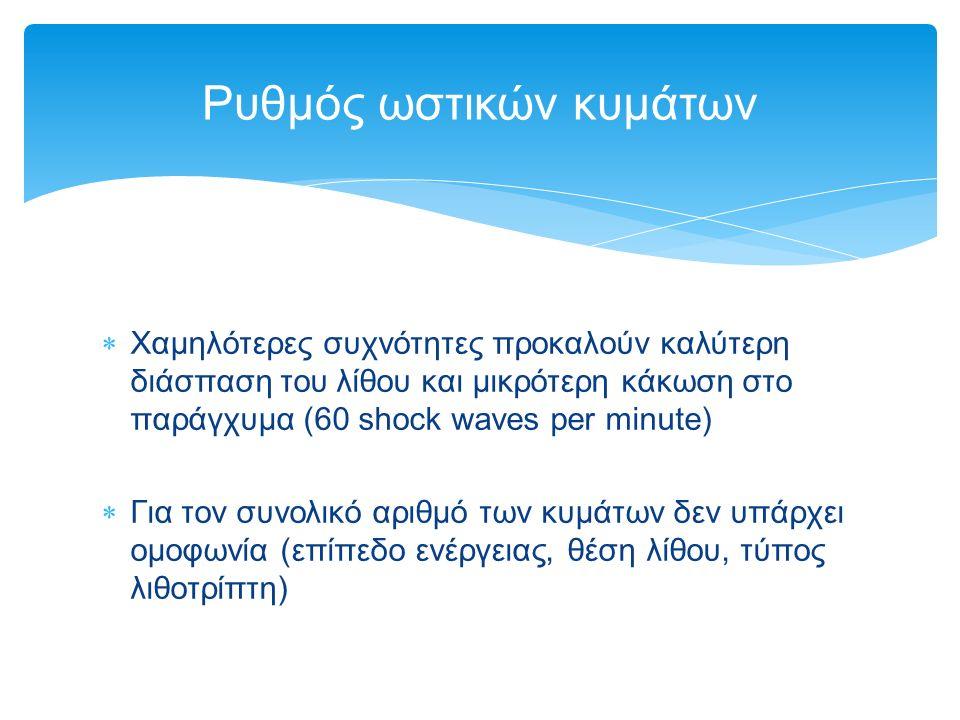  Χαμηλότερες συχνότητες προκαλούν καλύτερη διάσπαση του λίθου και μικρότερη κάκωση στο παράγχυμα (60 shock waves per minute)  Για τον συνολικό αριθμ