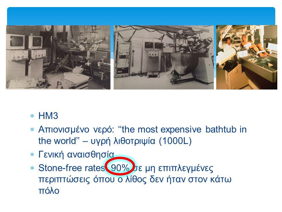  HM3  Απιονισμένο νερό: ''the most expensive bathtub in the world'' – υγρή λιθοτριψία (1000L)  Γενική αναισθησία  Stone-free rates: 90% σε μη επιπ