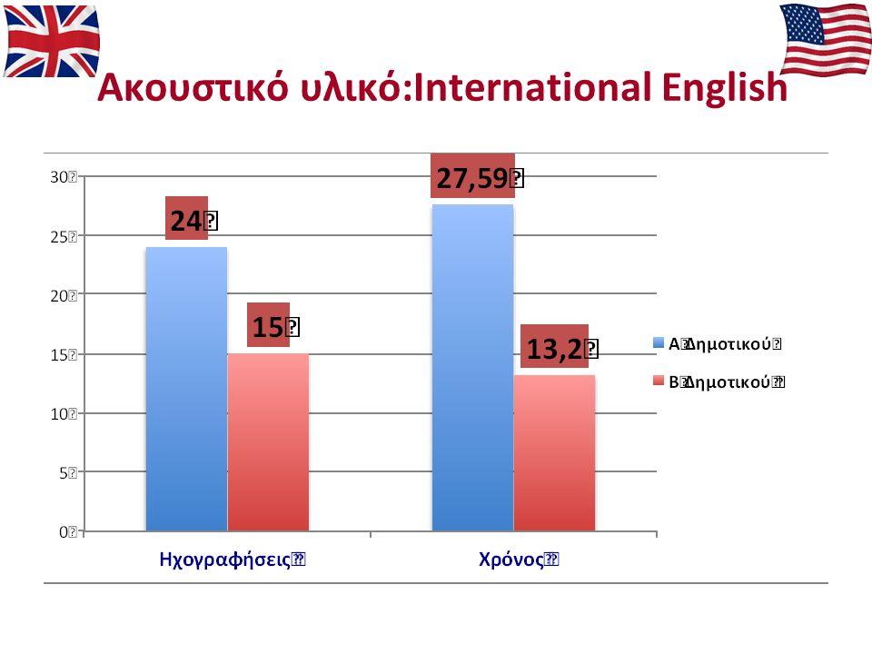 Ακουστικό υλικό:International English