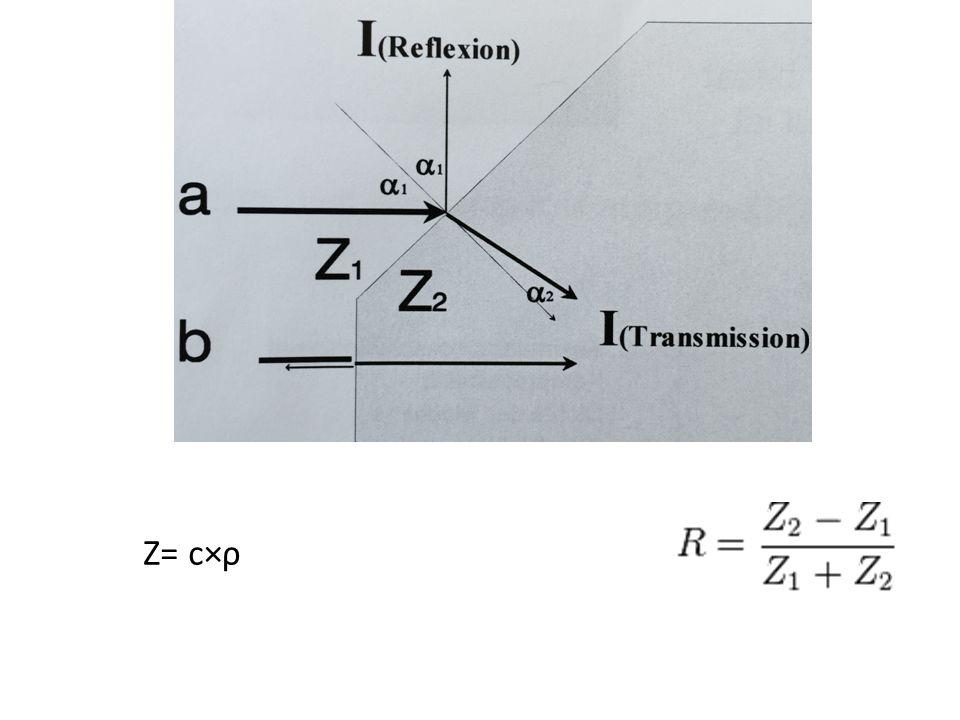 Z= c×ρ