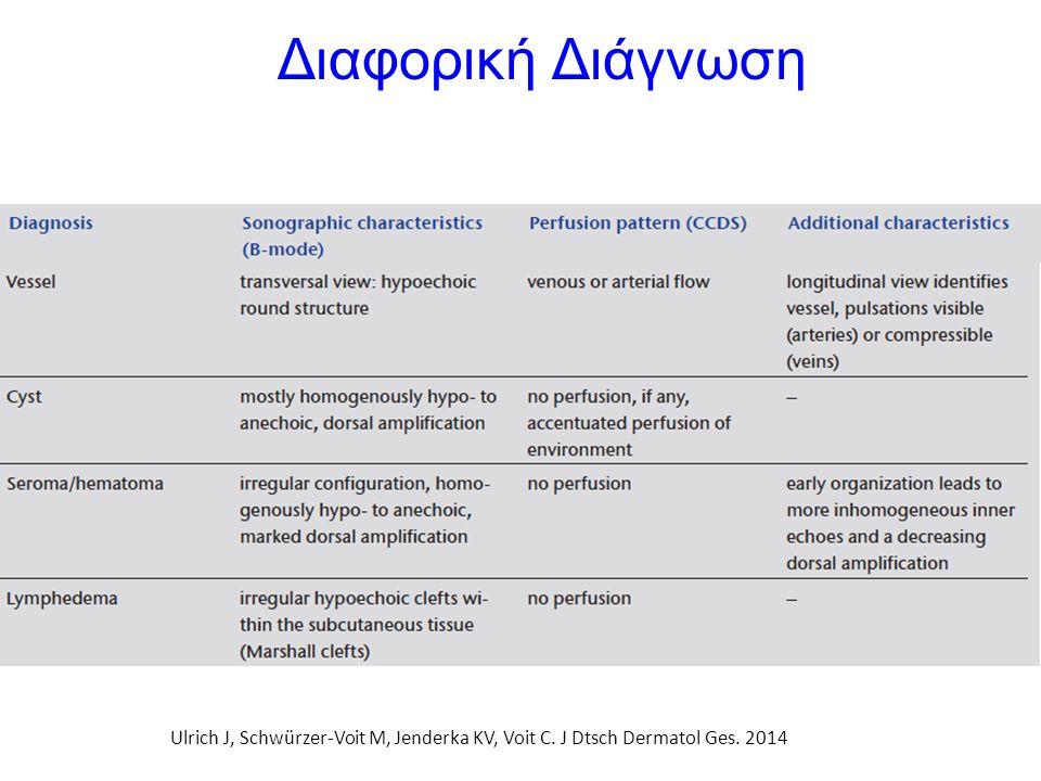 Ulrich J, Schwürzer-Voit M, Jenderka KV, Voit C. J Dtsch Dermatol Ges. 2014 Διαφορική Διάγνωση