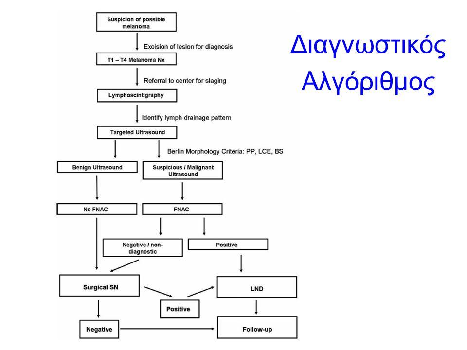 Διαγνωστικός Αλγόριθμος