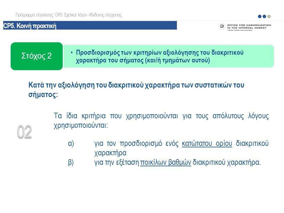02 Κατά την αξιολόγηση του διακριτικού χαρακτήρα των συστατικών του σήματος: Τα ίδια κριτήρια που χρησιμοποιούνται για τους απόλυτους λόγους χρησιμοποιούνται: α) για τον προσδιορισμό ενός κατώτατου ορίου διακριτικού χαρακτήρα β) για την εξέταση ποικίλων βαθμών διακριτικού χαρακτήρα.
