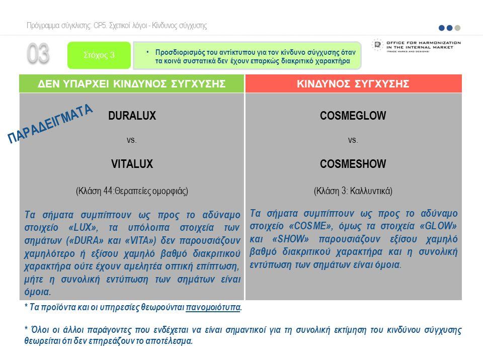 ΔΕΝ ΥΠΑΡΧΕΙ ΚΙΝΔΥΝΟΣ ΣΥΓΧΥΣΗΣΚΙΝΔΥΝΟΣ ΣΥΓΧΥΣΗΣ DURALUX vs. VITALUX (Κλάση 44:Θεραπείες ομορφιάς) Τα σήματα συμπίπτουν ως προς το αδύναμο στοιχείο «LUX