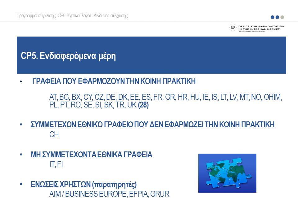 CP5.Αποτελέσματα της αρχικής έρευνας (Φεβρουάριος 2012) Πρόγραμμα σύγκλισης: CP5.