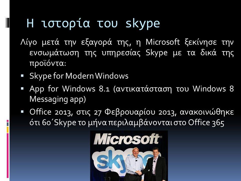 Η ιστορία του skype Λίγο μετά την εξαγορά της, η Microsoft ξεκίνησε την ενσωμάτωση της υπηρεσίας Skype με τα δικά της προϊόντα:  Skype for Modern Windows  Αpp for Windows 8.1 (αντικατάσταση του Windows 8 Messaging app)  Office 2013, στις 27 Φεβρουαρίου 2013, ανακοινώθηκε ότι 60΄Skype το μήνα περιλαμβάνονται στο Office 365