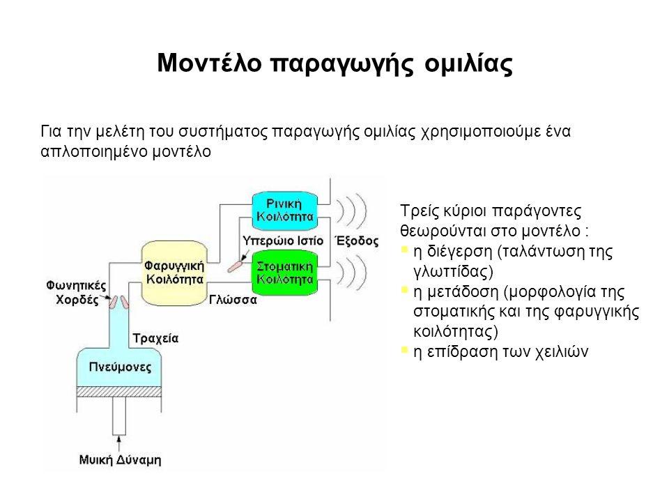 Μοντέλο παραγωγής ομιλίας Για την μελέτη του συστήματος παραγωγής ομιλίας χρησιμοποιούμε ένα απλοποιημένο μοντέλο Τρείς κύριοι παράγοντες θεωρούνται στο μοντέλο :  η διέγερση (ταλάντωση της γλωττίδας)  η μετάδοση (μορφολογία της στοματικής και της φαρυγγικής κοιλότητας)  η επίδραση των χειλιών
