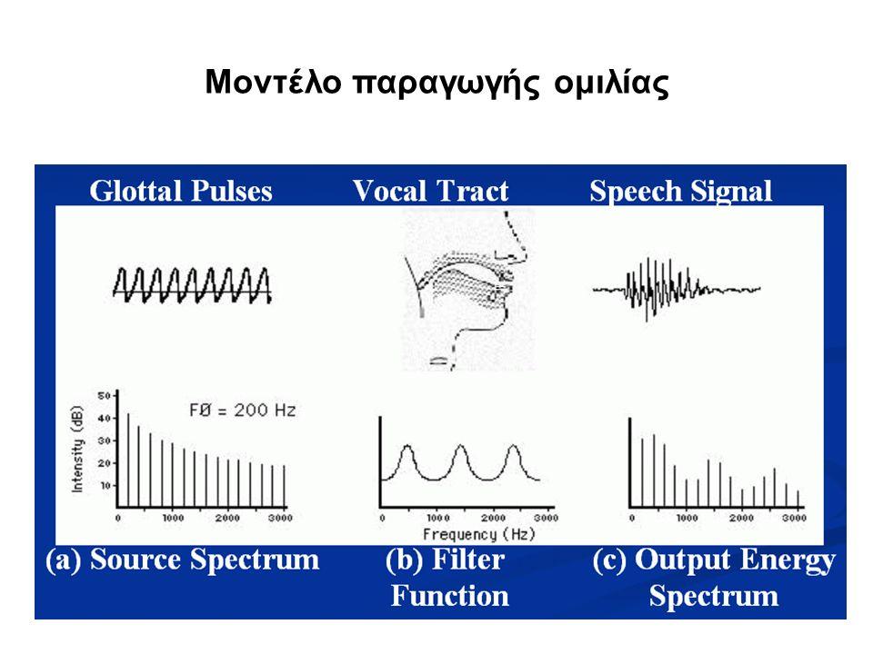 Μοντέλο παραγωγής ομιλίας