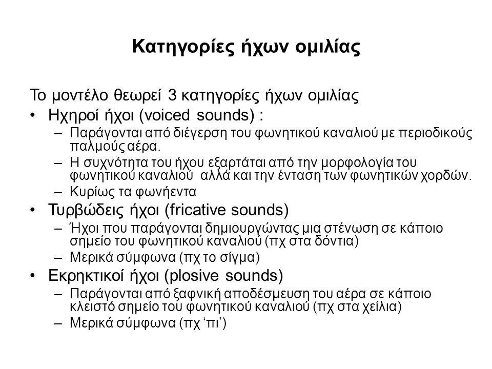 Κατηγορίες ήχων ομιλίας Το μοντέλο θεωρεί 3 κατηγορίες ήχων ομιλίας Ηχηροί ήχοι (voiced sounds) : –Παράγονται από διέγερση του φωνητικού καναλιού με περιοδικούς παλμούς αέρα.