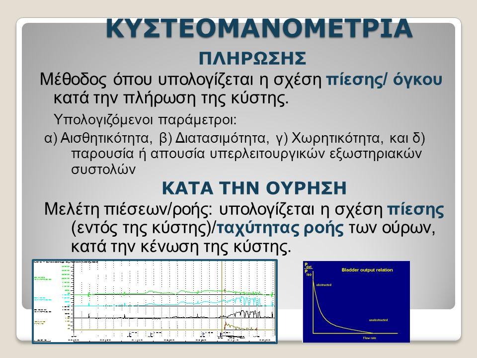 ΚΥΣΤΕΟΜΑΝΟΜΕΤΡΙΑ ΠΛΗΡΩΣΗΣ Μέθοδος όπου υπολογίζεται η σχέση πίεσης/ όγκου κατά την πλήρωση της κύστης.