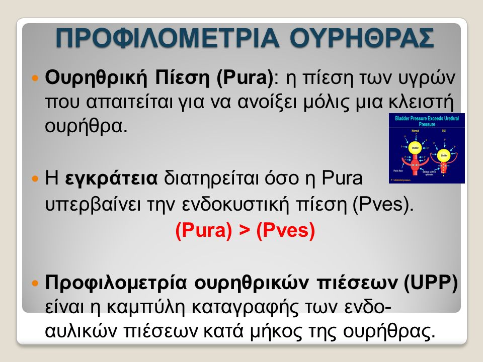 ΠΡΟΦΙΛΟΜΕΤΡΙΑ ΟΥΡΗΘΡΑΣ Ουρηθρική Πίεση (Pura): η πίεση των υγρών που απαιτείται για να ανοίξει μόλις μια κλειστή ουρήθρα.