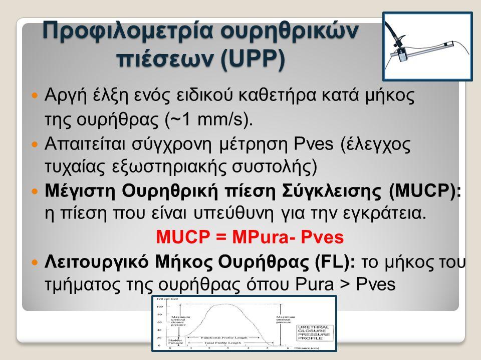 Προφιλομετρία ουρηθρικών πιέσεων (UPP) Αργή έλξη ενός ειδικού καθετήρα κατά μήκος της ουρήθρας (~1 mm/s).