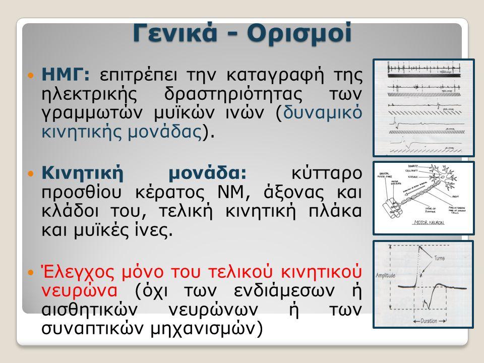 Γενικά - Ορισμοί ΗΜΓ: επιτρέπει την καταγραφή της ηλεκτρικής δραστηριότητας των γραμμωτών μυϊκών ινών (δυναμικό κινητικής μονάδας).