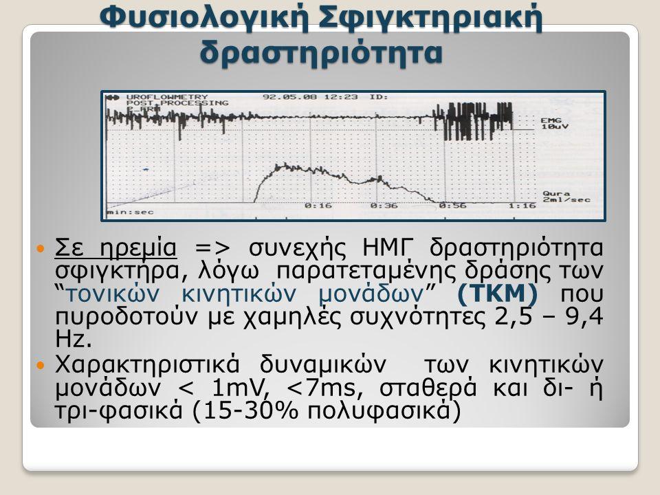 Φυσιολογική Σφιγκτηριακή δραστηριότητα Σε ηρεμία => συνεχής ΗΜΓ δραστηριότητα σφιγκτήρα, λόγω παρατεταμένης δράσης των τονικών κινητικών μονάδων (ΤΚΜ) που πυροδοτούν με χαμηλές συχνότητες 2,5 – 9,4 Hz.