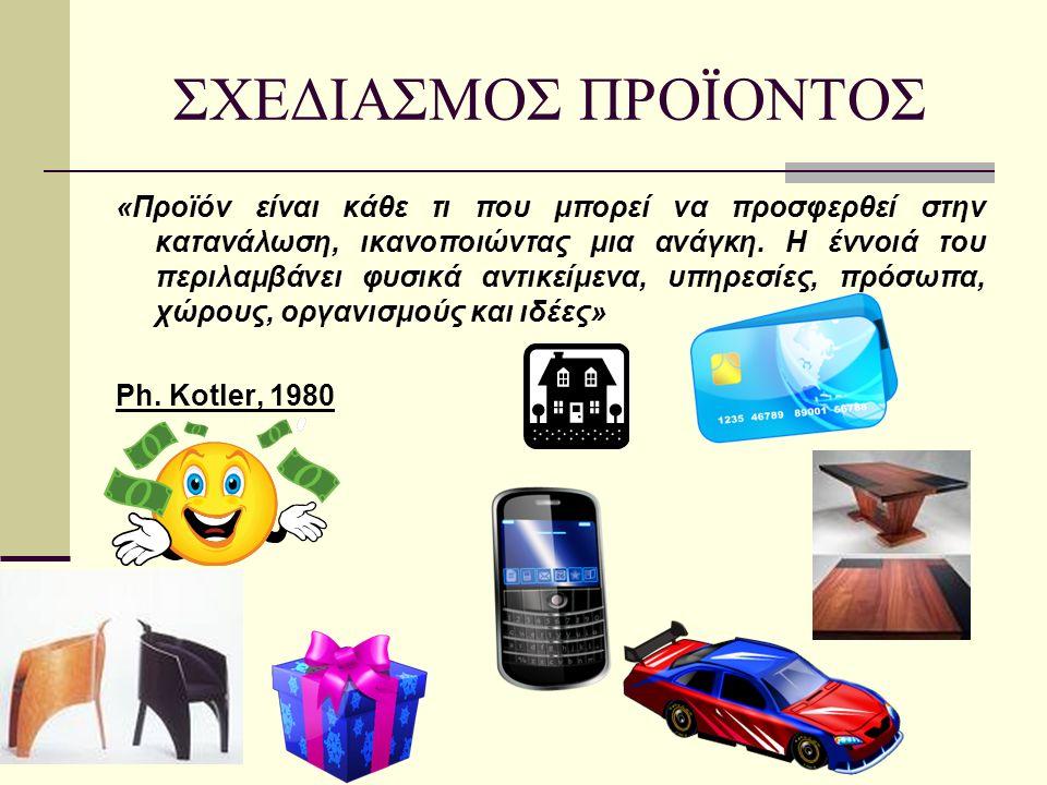 ΣΧΕΔΙΑΣΜΟΣ ΠΡΟΪΟΝΤΟΣ «Προϊόν είναι κάθε τι που μπορεί να προσφερθεί στην κατανάλωση, ικανοποιώντας μια ανάγκη.