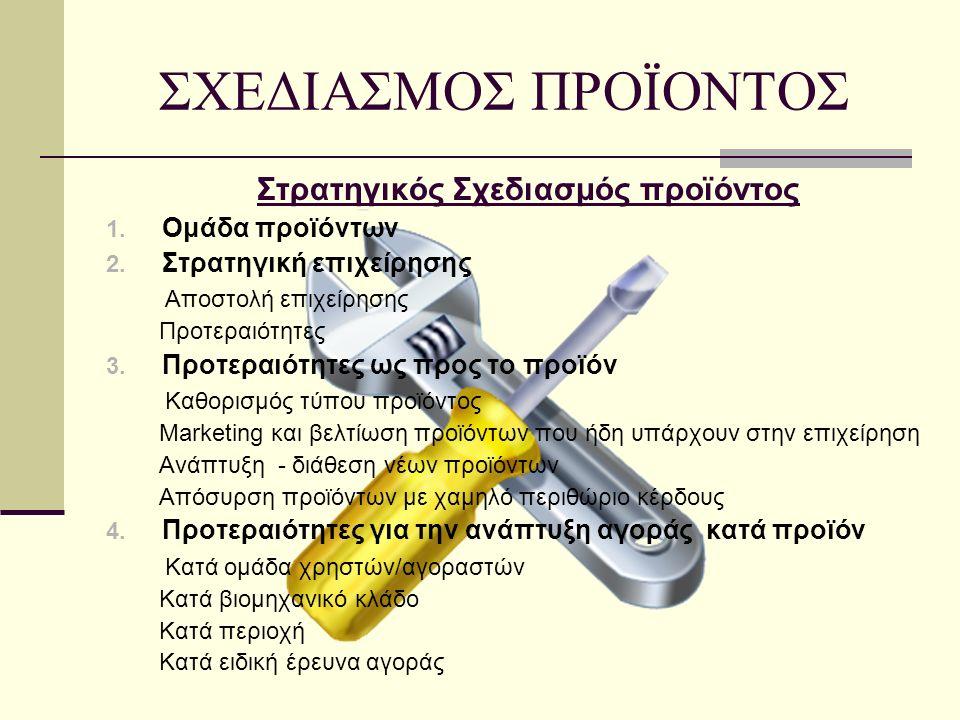 Στρατηγικός Σχεδιασμός προϊόντος 1. Ομάδα προϊόντων 2.