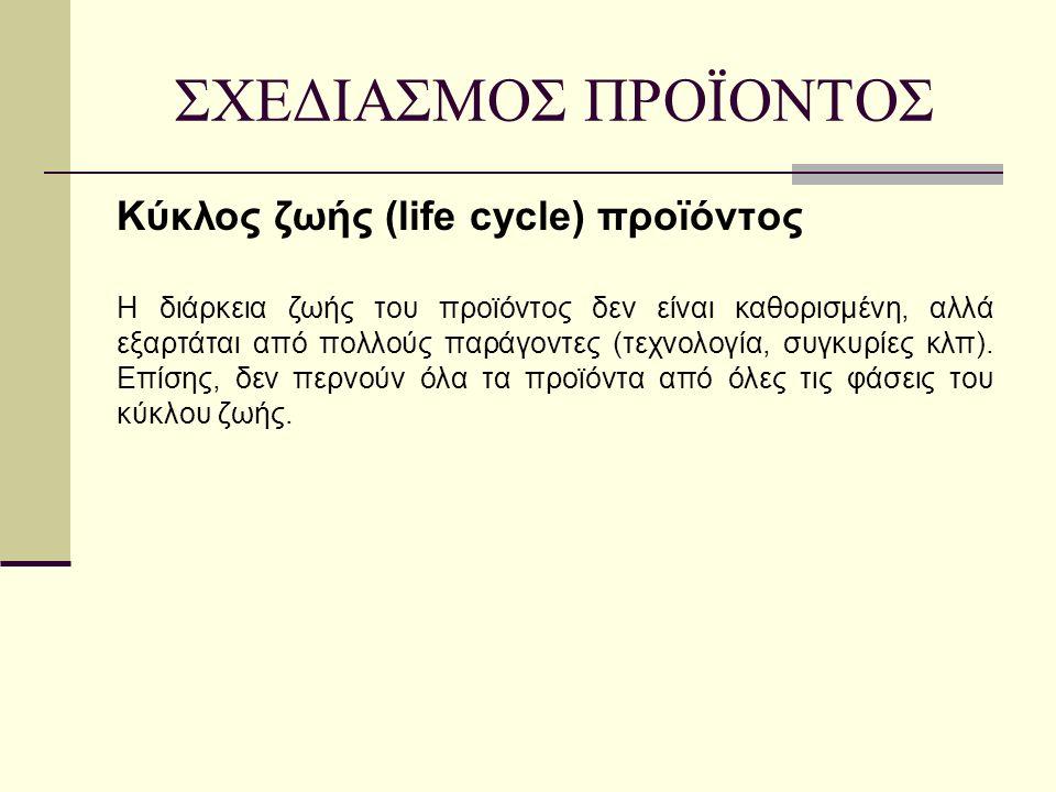 ΣΧΕΔΙΑΣΜΟΣ ΠΡΟΪΟΝΤΟΣ Κύκλος ζωής (life cycle) προϊόντος Η διάρκεια ζωής του προϊόντος δεν είναι καθορισμένη, αλλά εξαρτάται από πολλούς παράγοντες (τεχνολογία, συγκυρίες κλπ).