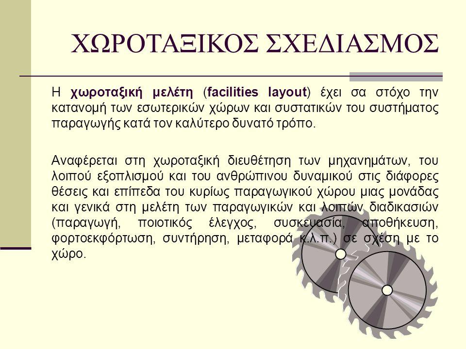 Η χωροταξική μελέτη (facilities layout) έχει σα στόχο την κατανομή των εσωτερικών χώρων και συστατικών του συστήματος παραγωγής κατά τον καλύτερο δυνατό τρόπο.