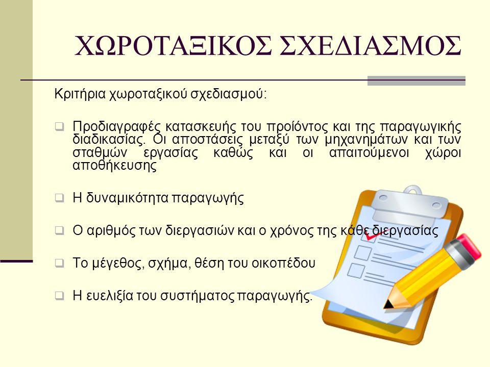Κριτήρια χωροταξικού σχεδιασμού:  Προδιαγραφές κατασκευής του προίόντος και της παραγωγικής διαδικασίας.