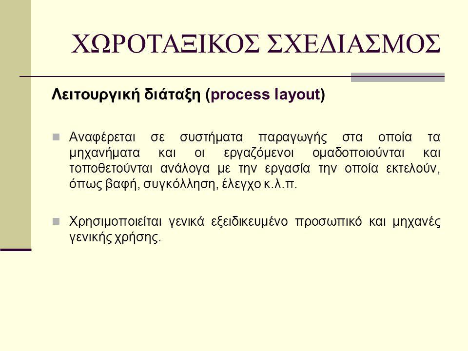Λειτουργική διάταξη (process layout) Αναφέρεται σε συστήματα παραγωγής στα οποία τα μηχανήματα και οι εργαζόμενοι ομαδοποιούνται και τοποθετούνται ανάλογα με την εργασία την οποία εκτελούν, όπως βαφή, συγκόλληση, έλεγχο κ.λ.π.