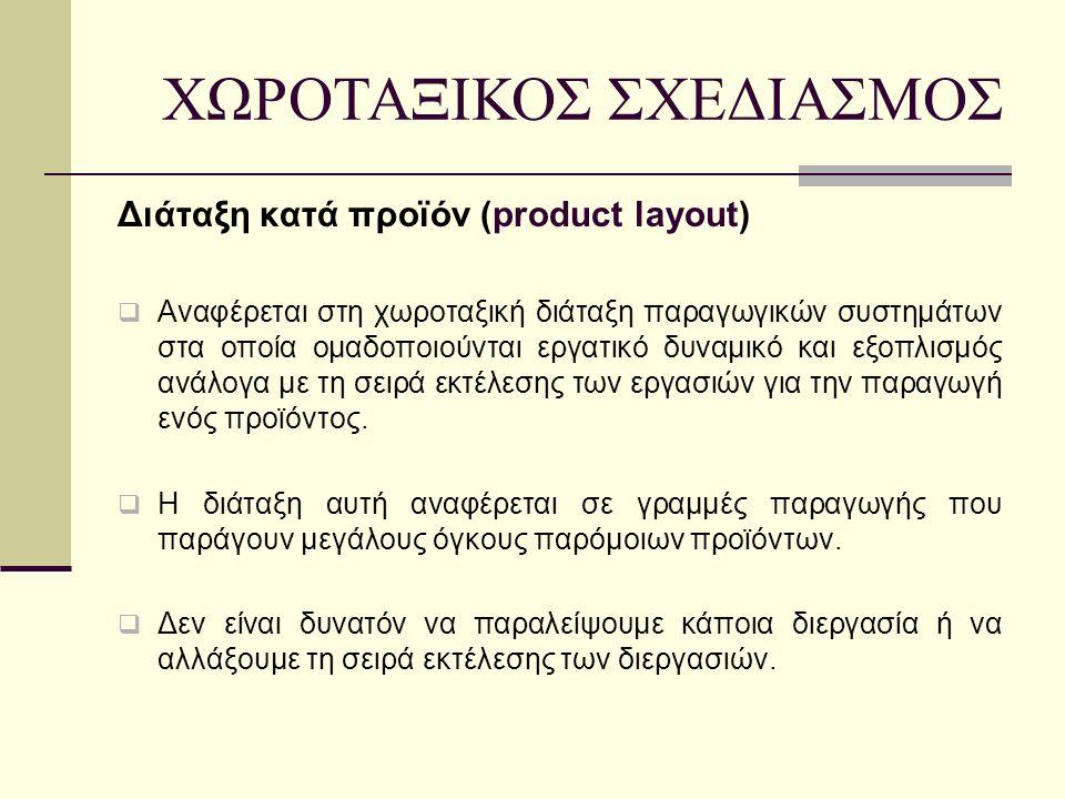 Διάταξη κατά προϊόν (product layout)  Αναφέρεται στη χωροταξική διάταξη παραγωγικών συστημάτων στα οποία ομαδοποιούνται εργατικό δυναμικό και εξοπλισμός ανάλογα με τη σειρά εκτέλεσης των εργασιών για την παραγωγή ενός προϊόντος.