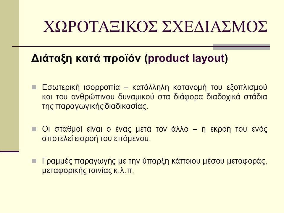Διάταξη κατά προϊόν (product layout) Εσωτερική ισορροπία – κατάλληλη κατανομή του εξοπλισμού και του ανθρώπινου δυναμικού στα διάφορα διαδοχικά στάδια της παραγωγικής διαδικασίας.
