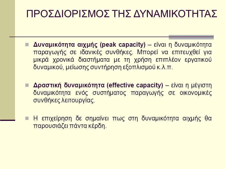 Δυναμικότητα αιχμής (peak capacity) – είναι η δυναμικότητα παραγωγής σε ιδανικές συνθήκες.