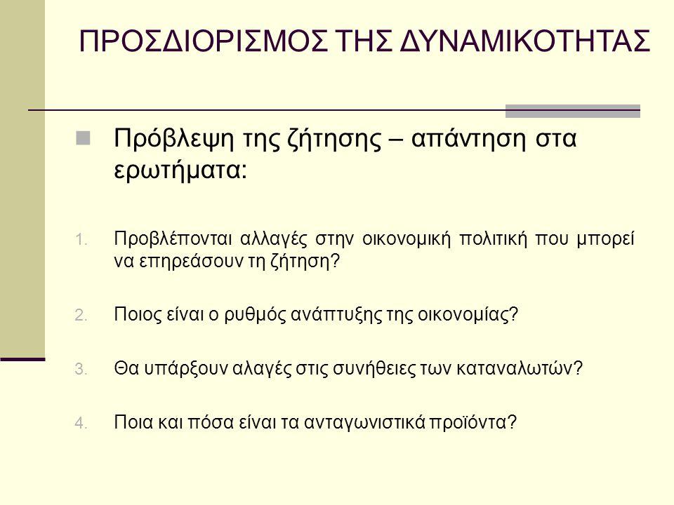 Πρόβλεψη της ζήτησης – απάντηση στα ερωτήματα: 1.