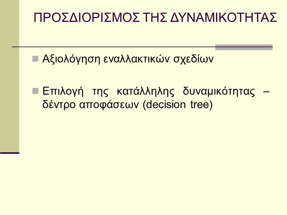 Αξιολόγηση εναλλακτικών σχεδίων Επιλογή της κατάλληλης δυναμικότητας – δέντρο αποφάσεων (decision tree) ΠΡΟΣΔΙΟΡΙΣΜΟΣ ΤΗΣ ΔΥΝΑΜΙΚΟΤΗΤΑΣ