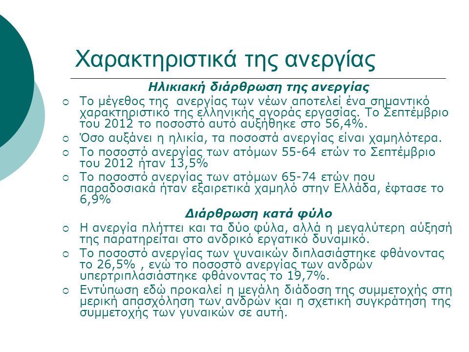 Χαρακτηριστικά της ανεργίας Ηλικιακή διάρθρωση της ανεργίας  Το μέγεθος της ανεργίας των νέων αποτελεί ένα σημαντικό χαρακτηριστικό της ελληνικής αγοράς εργασίας.