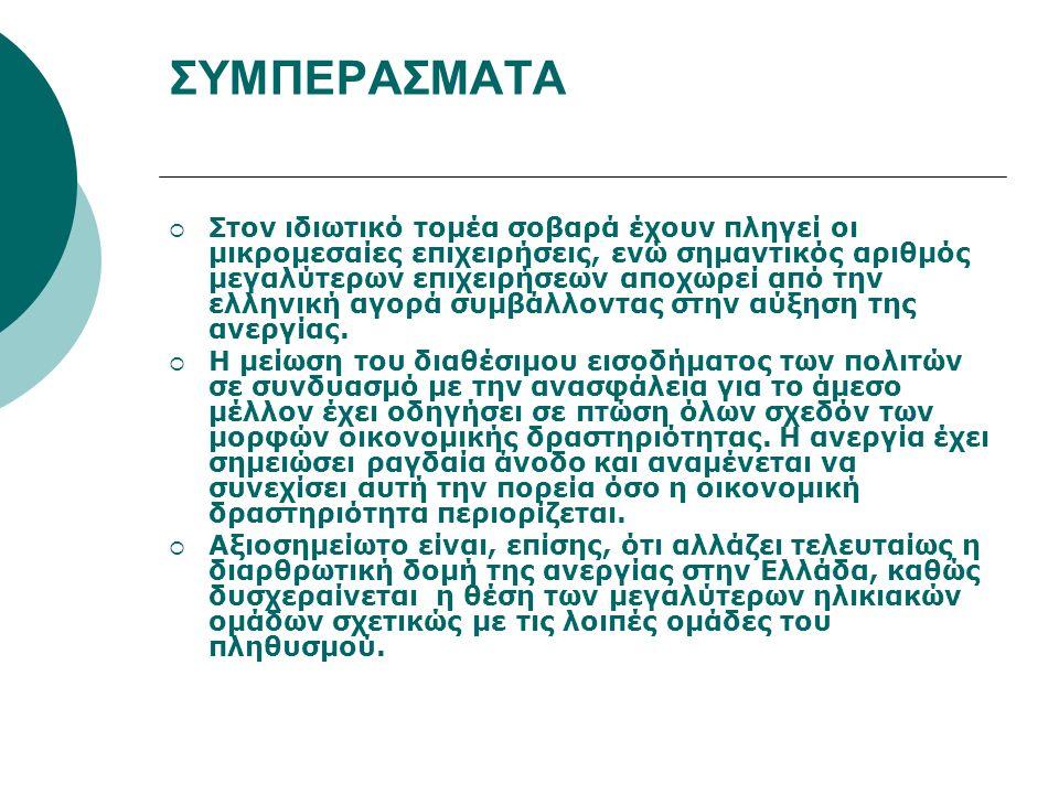 ΣΥΜΠΕΡΑΣΜΑΤΑ  Στον ιδιωτικό τομέα σοβαρά έχουν πληγεί οι μικρομεσαίες επιχειρήσεις, ενώ σημαντικός αριθμός μεγαλύτερων επιχειρήσεων αποχωρεί από την ελληνική αγορά συμβάλλοντας στην αύξηση της ανεργίας.