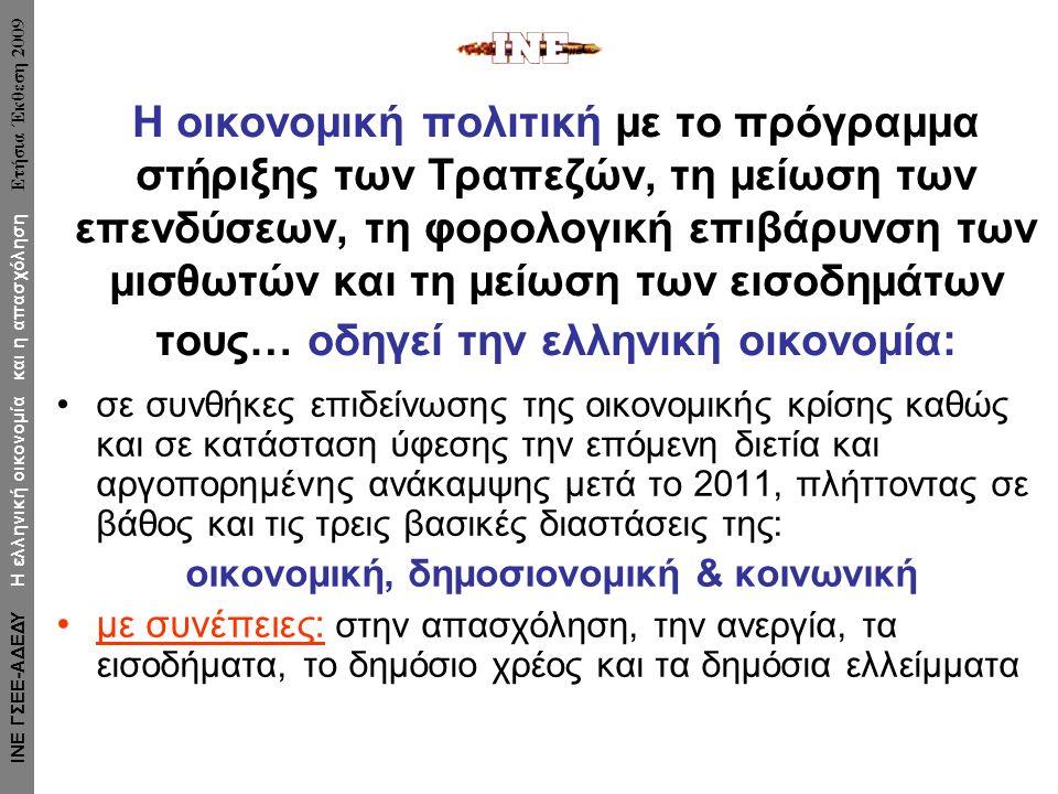 Η οικονομική πολιτική με το πρόγραμμα στήριξης των Τραπεζών, τη μείωση των επενδύσεων, τη φορολογική επιβάρυνση των μισθωτών και τη μείωση των εισοδημάτων τους… οδηγεί την ελληνική οικονομία: σε συνθήκες επιδείνωσης της οικονομικής κρίσης καθώς και σε κατάσταση ύφεσης την επόμενη διετία και αργοπορημένης ανάκαμψης μετά το 2011, πλήττοντας σε βάθος και τις τρεις βασικές διαστάσεις της: οικονομική, δημοσιονομική & κοινωνική με συνέπειες: στην απασχόληση, την ανεργία, τα εισοδήματα, το δημόσιο χρέος και τα δημόσια ελλείμματα ΙΝΕ ΓΣΕΕ-ΑΔΕΔΥ Η ελληνική οικονομία και η απασχόληση Ετήσια Έκθεση 2009