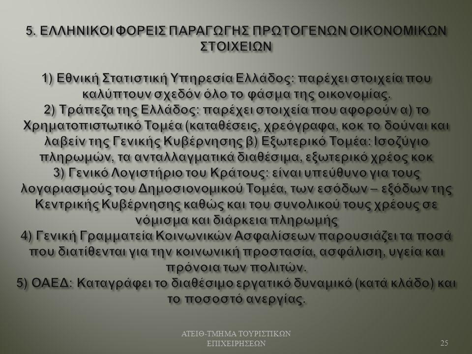 ΑΤΕΙΘ - ΤΜΗΜΑ ΤΟΥΡΙΣΤΙΚΩΝ ΕΠΙΧΕΙΡΗΣΕΩΝ 25