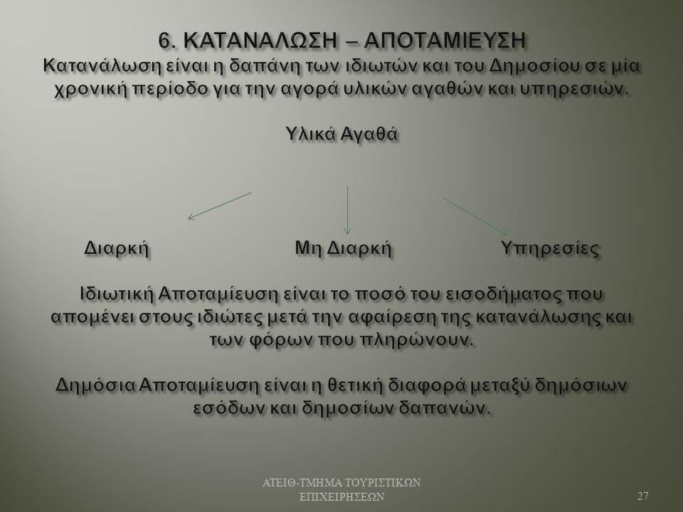 ΑΤΕΙΘ - ΤΜΗΜΑ ΤΟΥΡΙΣΤΙΚΩΝ ΕΠΙΧΕΙΡΗΣΕΩΝ 27