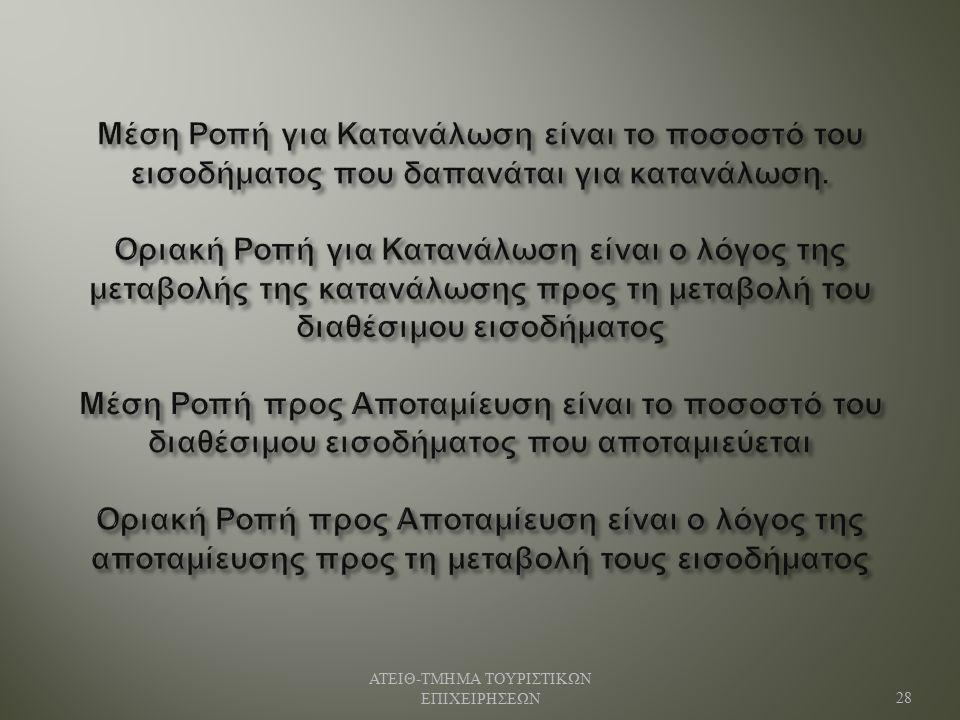 ΑΤΕΙΘ - ΤΜΗΜΑ ΤΟΥΡΙΣΤΙΚΩΝ ΕΠΙΧΕΙΡΗΣΕΩΝ 28