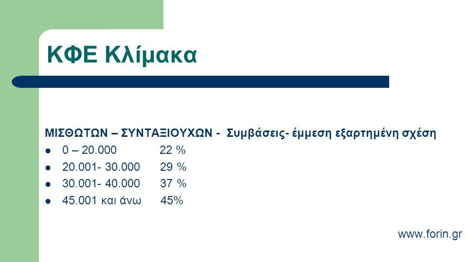 ΚΦΕ Κλίμακα ΜΙΣΘΩΤΩΝ – ΣΥΝΤΑΞΙΟΥΧΩΝ - Συμβάσεις- έμμεση εξαρτημένη σχέση 0 – 20.000 22 % 20.001- 30.000 29 % 30.001- 40.000 37 % 45.001 και άνω 45% www.forin.gr