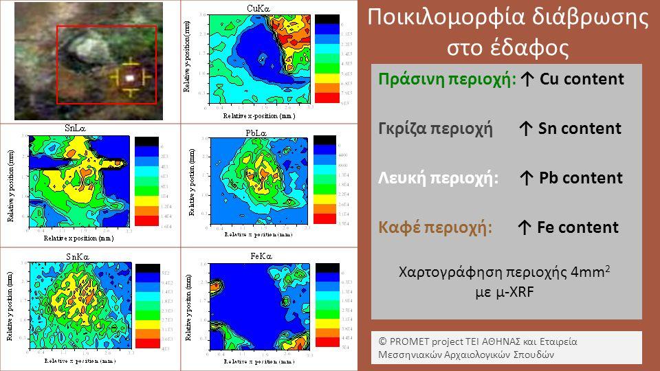 Ποικιλομορφία διάβρωσης στο έδαφος Πράσινη περιοχή: ↑ Cu content Γκρίζα περιοχή ↑ Sn content Λευκή περιοχή: ↑ Pb content Καφέ περιοχή: ↑ Fe content Χα