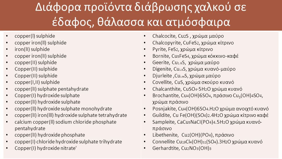 Διάφορα προϊόντα διάβρωσης χαλκού σε έδαφος, θάλασσα και ατμόσφαιρα copper(l) sulphide copper iron(ll) sulphide iron(lI) sulphide copper iron(lI) sulphide copper(II) sulphide Copper(II) sulphide copper(I,II) sulphide copper(lI) sulphate pentahydrate Copper(I) hydroxide sulphate copper(lI) hydroxide sulphate copper(ll) hydroxide sulphate monohydrate copper(lI) iron(lll) hydroxide sulphate tetrahydrate calcium copper(ll) sodium chloride phosphate pentahydrate copper(lI) hydroxide phosphate copper(I) chloride hydroxide sulphate trihydrate Copper(I) hydroxide nitrate Chalcocite, Cu 2 S, χρώμα μαύρο Chalcopyrite, CuFeS 2, χρώμα κίτρινο Pyrite, FeS 2, χρώμα κίτρινο Bornite, Cu 5 FeS 4, χρώμα κόκκινο-καφέ Geerite, Cu 1.6 S, χρώμα μαύρο Digenite, Cu 1.8 S, χρώμα κυανό-μαύρο Djurleite,Cu 1.96 S, χρώμα μαύρο Covellite, CuS, χρώμα σκούρο κυανό Chalcanthite, CuSO 4 ·5H 2 O χρώμα κυανό Brochantite, Cu 4 (OH)6SO 4, πράσινο Cu 3 (OH) 4 SO 4, χρώμα πράσινο Posnjakite, Cu 4 (OH)6SO 4.H 2 O χρώμα ανοιχτό κυανό Guildite, Cu Fe(OH)(SO 4 ) 2.4H 2 O χρώμα κίτρινο καφέ Sampleite, CaCu 5 NaCI(PO 4 ) 4.5H 2 O χρώμα κυανό- πράσινο Libethenite, Cu 2 (OH)(PO 4 ), πράσινο Connellite Cu 19 Cl 4 (OH) 32 (SO 4 ).3H 2 O χρώμα κυανό Gerhardtite, Cu 2 NO 3 (OH) 3