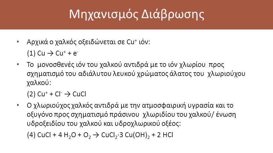 Μηχανισμός Διάβρωσης Αρχικά ο χαλκός οξειδώνεται σε Cu + ιόν: (1) Cu → Cu + + e - Το μονοσθενές ιόν του χαλκού αντιδρά με το ιόν χλωρίου προς σχηματισμό του αδιάλυτου λευκού χρώματος άλατος του χλωριούχου χαλκού: (2) Cu + + Cl - → CuCl Ο χλωριούχος χαλκός αντιδρά με την ατμοσφαιρική υγρασία και το οξυγόνο προς σχηματισμό πράσινου χλωριδίου του χαλκού/ ένωση υδροξειδίου του χαλκού και υδροχλωρικού οξέος: (4) CuCl + 4 H 2 O + O 2 → CuCl 2 ·3 Cu(OH) 2 + 2 HCl
