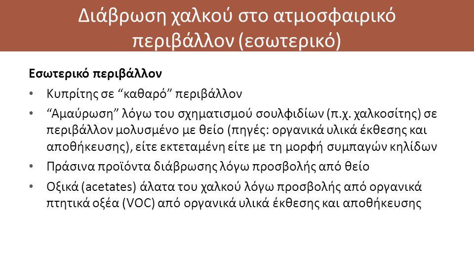 Διάβρωση χαλκού στο ατμοσφαιρικό περιβάλλον (εσωτερικό) Εσωτερικό περιβάλλον Κυπρίτης σε καθαρό περιβάλλον Αμαύρωση λόγω του σχηματισμού σουλφιδίων (π.χ.