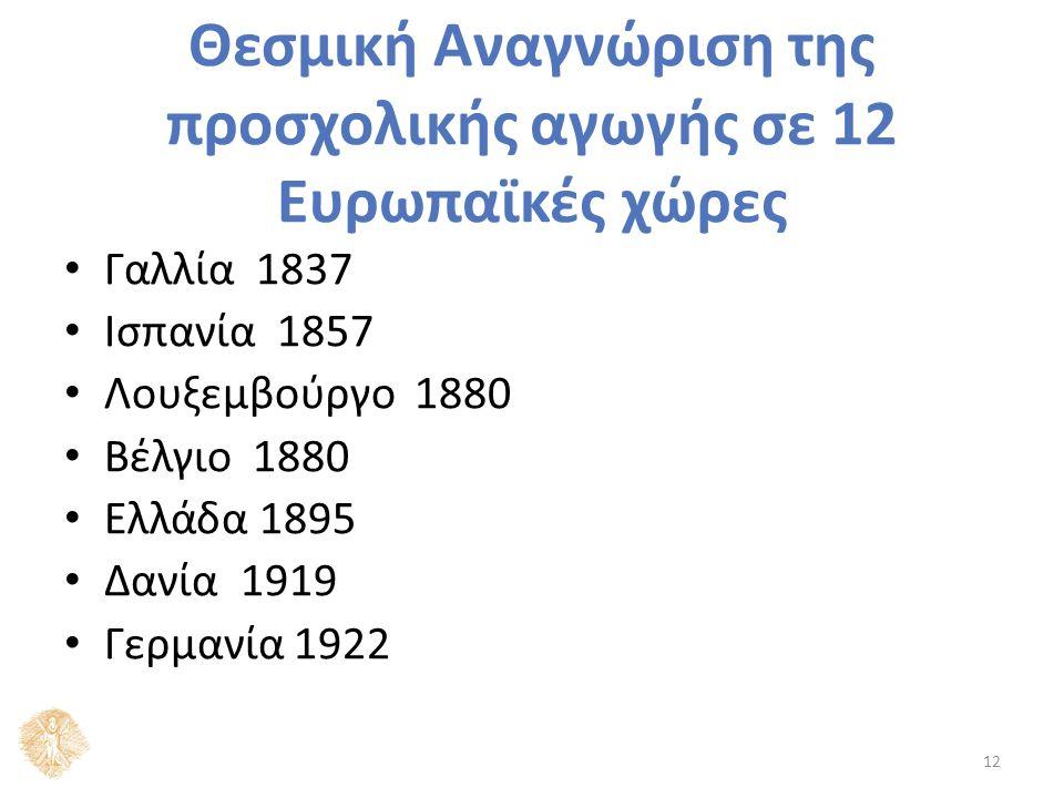 Θεσμική Αναγνώριση της προσχολικής αγωγής σε 12 Ευρωπαϊκές χώρες Γαλλία 1837 Ισπανία 1857 Λουξεμβούργο 1880 Βέλγιο 1880 Ελλάδα 1895 Δανία 1919 Γερμανία 1922 12