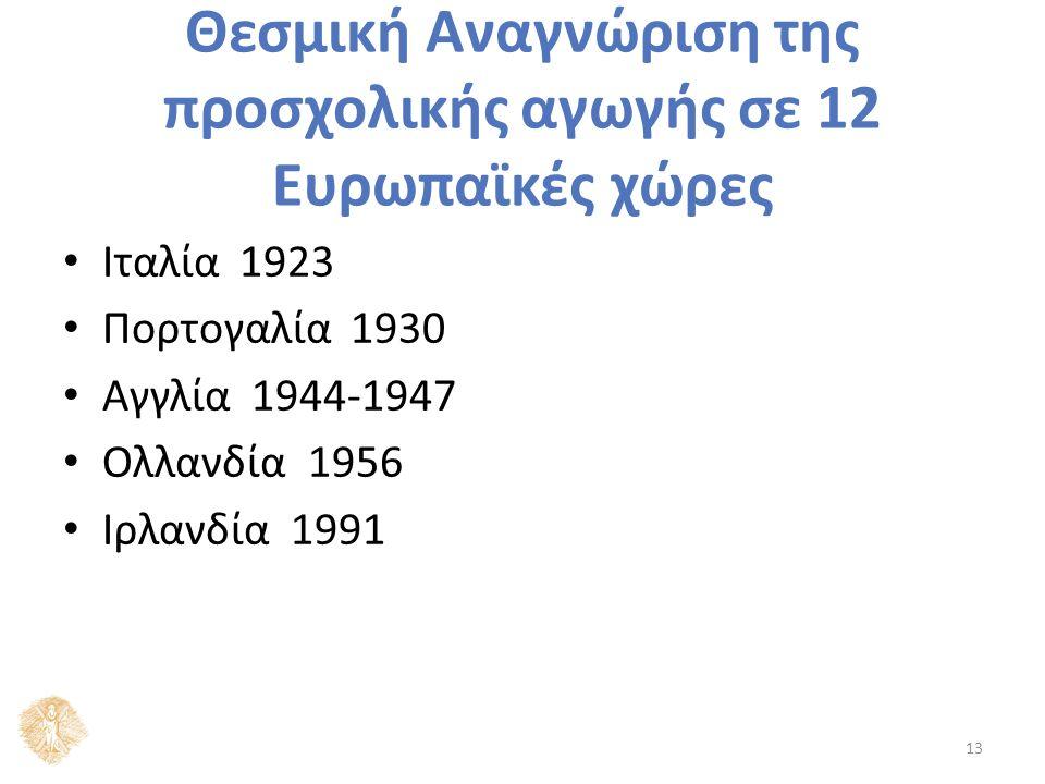 Θεσμική Αναγνώριση της προσχολικής αγωγής σε 12 Ευρωπαϊκές χώρες Ιταλία 1923 Πορτογαλία 1930 Αγγλία 1944-1947 Ολλανδία 1956 Ιρλανδία 1991 13